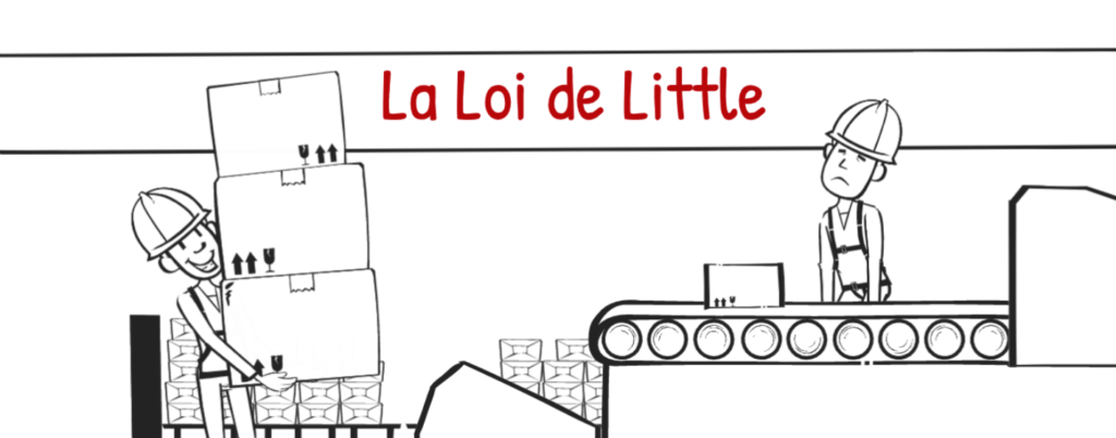loi de little