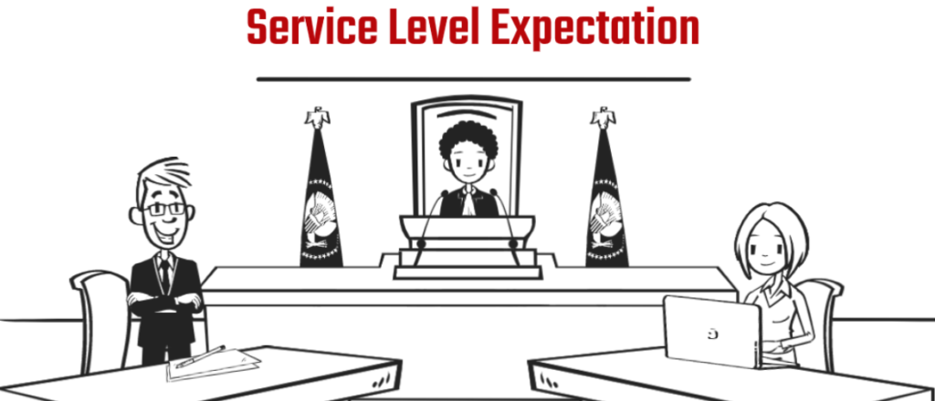 Service Level Expectation