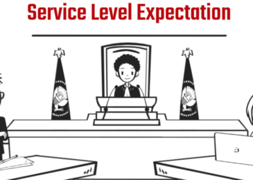 Service Level Expectation